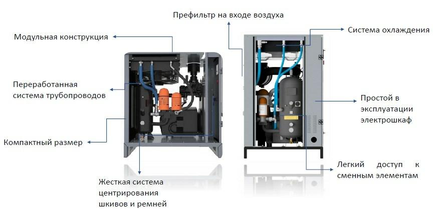 Схема компоновки компрессора Mark
